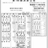 敷島製パン株式会社 第149期決算公告