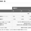 JAL国内線先得のキャンセル期限とキャンセル料はいつからいくらかかる?