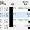 【4月14日】仮想通貨デイトレード結果
