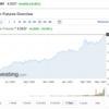 【トム・リー】S&P500、夏までに4,400到達し、その後修正。