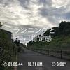 ランニングと自己肯定感【走り込み準備期6-4-2】リディアード式(eA式)マラソントレーニング