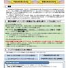 平成30年3月12日から、社名のフリガナも会社の登記の申請書に書くようになります!