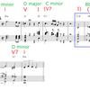 Bruckner Symphony No.3 Movt. 1