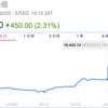 GW明けは株が好調