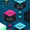 Enigmaの野望 — 最新のロードマップ