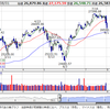 NY株式市場は大幅安&円急騰