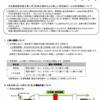 渋谷駅工事による影響について①埼京線系統