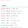 北海道 千歳川の釣り 20190921 / 二本足歩行