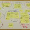 信州上田夏季大学2009「子どもと携帯電話」分科会