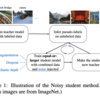 【論文メモ】Self-training with Noisy Student improves ImageNet classification