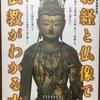 お経と仏像の深い関係