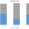 2017年4月富山市議会選挙を振り返る