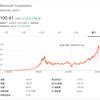 【MSFT銘柄分析】マイクロソフトの株価は右肩あがり、高配当利回りと増配、自社株買いで圧倒的に安心な投資対象です|ミタゾノ
