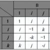 【雑想】複素数概念とベクトル概念の狭間?