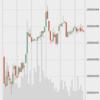 仮想通貨全体的に反発傾向‼️ADA2月28日ミートアップで何か発表か❓
