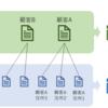 CData NetSuiteドライバで保存検索を利用する方法