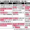 小池氏 新党代表に 「原発ゼロ」「改憲」掲げる - 東京新聞(2017年9月26日)