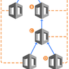 CDKで作成したNestedStackの差分を確認したい