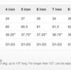 ミズノのアイアンは少し短い?|ミズノ測定方法とJGGA測定方法,あるいは60度測定方法