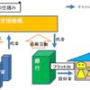 【速報】日銀総括の影響で住宅ローン金利はどうなる?固定金利と変動金利の動向