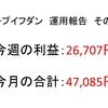 2019年5月第1・2周目(5/1~5/11)の運用利益報告 第46回【ループイフダン不労所得の実績】