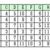 数の六線星形問題(1)の解