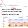 セントウルS2019軸馬穴馬分析【コース・ラップ解説と好走年齢ゾーン】