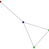 領域を n 個の小領域に分割する・2