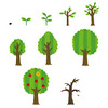 【夫婦間系】0.5mmの種は大きな灌木に成長する