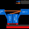 振動による質感デザインの生産性向上のためのGANベースの振動生成モデルを構築しました