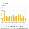 【13471PV】ブログ開設から20ヶ月目のアクセス数と4月投稿分おすめ記事3選