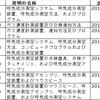 タニタさんのアルコールチェッカーEA-100
