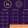 【ウイイレ2020】 FPグリーズマン使用感