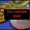 暗号資産(仮想通貨)保有したことがある人は、わずか7.8%!