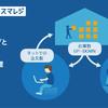 実店舗とネットショップBASEの商品在庫を一元管理できる「スマレジ在庫連携 App」がリリース!
