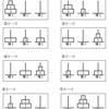 ハノイの塔問題(1)の解