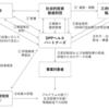 日本における社会的インパクト投資の現状2017