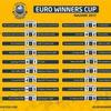 Winners Cup: 2戦目結果