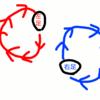 新しい理論の続き 〜横の流れのヒント?〜