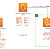 【AWS/ECS/Fargate】Embulkのジョブをサーバレスに実行する基盤を作ってみるチュートリアル(パート3)