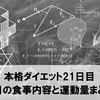 本格ダイエット21日目