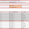 Salesforce/Excel: 直接カスタム項目を作成するExcelマクロを作成しました