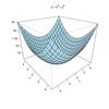 ヘッセ行列の固有値による凸性の判定