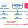 【改悪】三井住友カードの「マイ・ペイすリボ」年会費割引の条件変更のお知らせ
