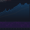 2021-6-2 週明け米国株の状況