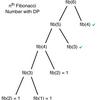 アルゴリズムのお勉強(3)- 動的計画法(DP) : ボトムアップ形式
