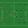 【入れ替わりとスペース】Premier League 19節 アーセナル vs ニューカッスル