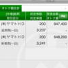 9/4振り返り(9064デイトレ)