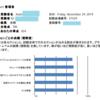 【Azure資格】AZ-103  Microsoft Azure Administrator 試験合格