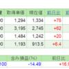 2019.1.18(金) 資産状況